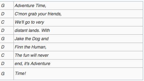 Ukulele Tutorial Adventure Time | uke tabs tumblr