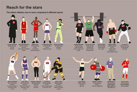 history for jocks a comparison of american athletes and historical figures books source our tallest athletes