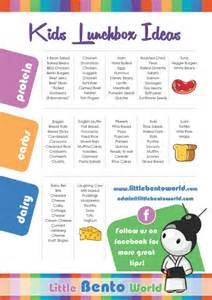 lunchbox ideas kids protein carbs dairy printable