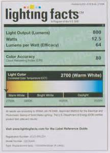 Lighting Color Rendering Inspection Card Color Rendering Index