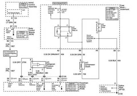 2000 gmc w3500 wiring diagram wiring diagram schematic