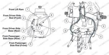 minute mount 2 wiring diagram f 450 ford minute free