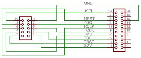 jtag design guidelines 4 2 connections