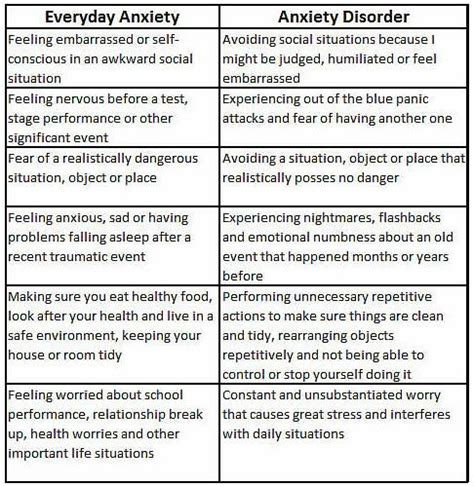 images  anxiety  pinterest anxiety