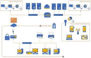 Visio Templates 2013 by Sharepoint Conference 2012 What S New In Visio Visio