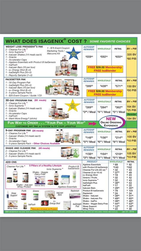 How Much Does Detox Cost by The 25 Best Isagenix Cost Ideas On Isagenix