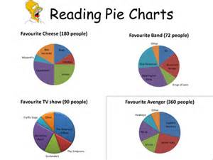 reading pie charts worksheets by holyheadschool teaching