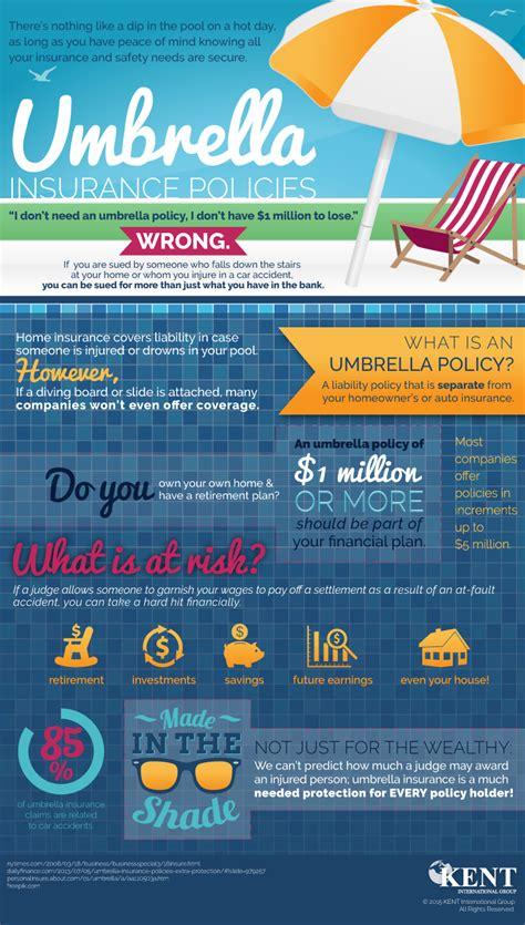 united insurances blog  award blog