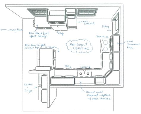 kitchen cabinet layout guide small restaurant kitchen layout kitchen designs ideas