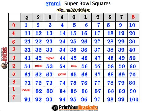 superbowl squares competition paid league sold out