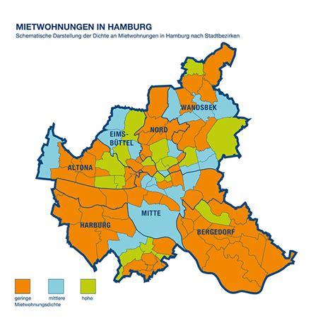 mietwohnungen in wohnung mieten hamburg immobilienscout24