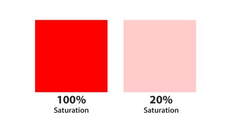 color saturation understanding colors blender guru