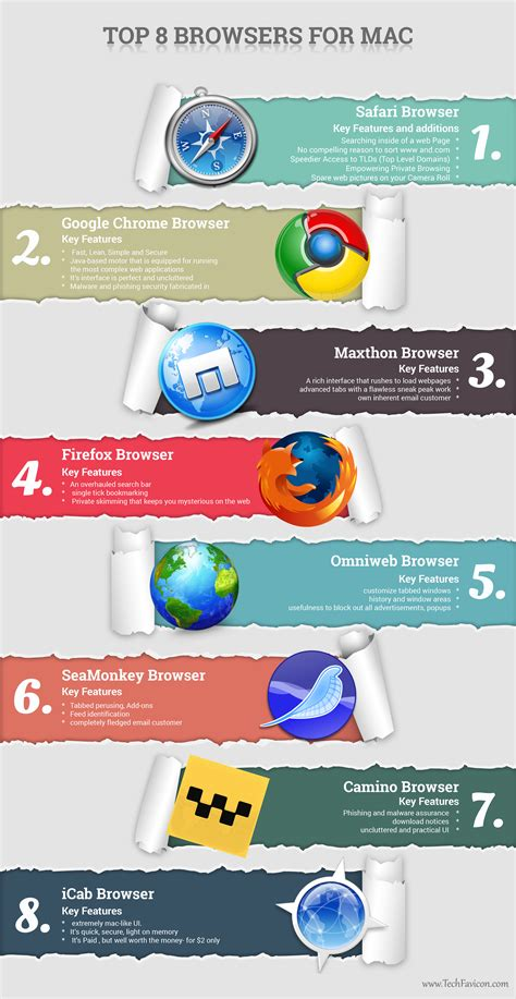 best browser for mac new top best browsers for mac to use