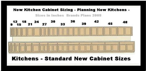 Base Cabinet Sizes by Kitchen Cabinet Sizes Kitchen Cabinet Sizes Wall