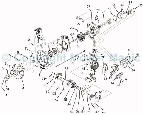 stihl bg 85 parts diagram stihl fs90r parts diagram stihl free engine image for