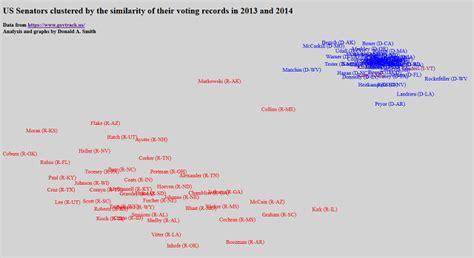 Washington State Voting Records Washington Liberals Where Progressive Voices Can Be Heard
