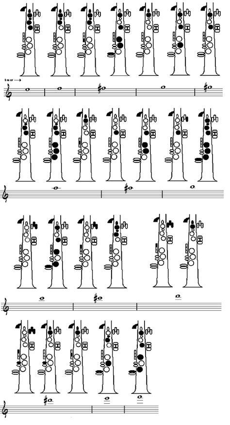 tavola posizioni clarinetto jazzitalia lezioni sax