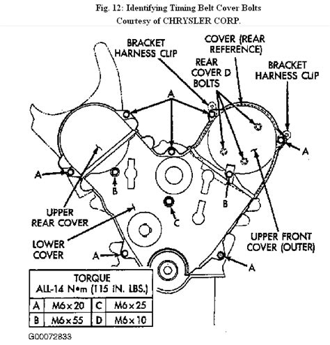 1998 dodge caravan engines diagrams water free
