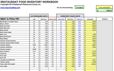 restaurant food and bevergage inventory spreadsheets