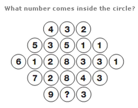 Interior Of The Circle by Which Number Comes Inside The Circle General Knowledge