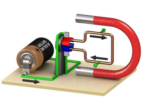 electromagnetic induction of motor 1000 ideas about electromagnetic induction on michael faraday physics and inventors