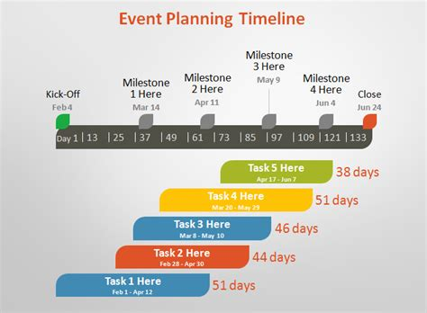 5 Event Timeline Templates Free Word Pdf Ppt Format Event Planning Powerpoint Template