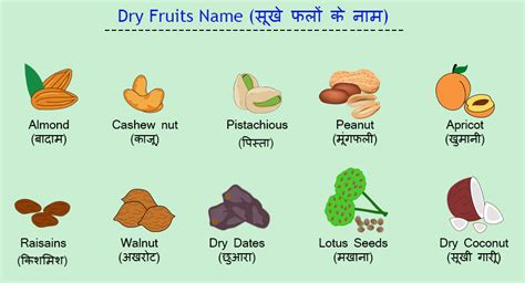 i fruit names fruits name in www imgkid the image kid has it