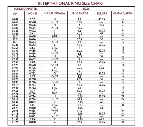ring size diagram ring size chart related keywords keywordfree