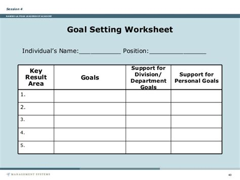 goal setting for employees template kra 2