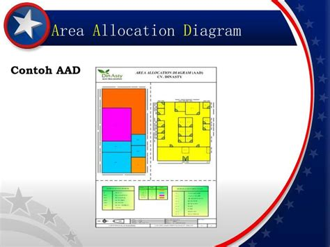 pengertian layout powerpoint pengertian uml dan contoh diagram best free home