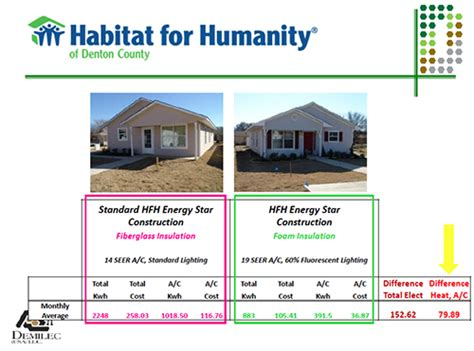 Habitat For Humanity House Plans Habitat For Humanity House Plans