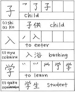 basic japanese kanji lessons