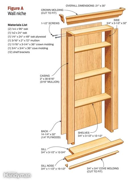 Circular Bookshelves - build a wall niche the family handyman
