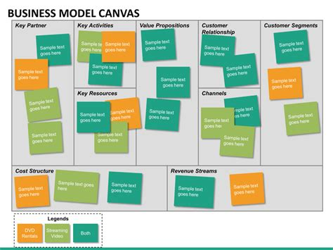 Business Model Canvas Powerpoint Template Sketchbubble Model Powerpoint Presentation Templates