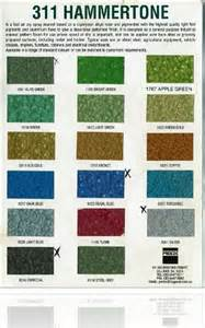 Our standard colour chart for hammertone paint