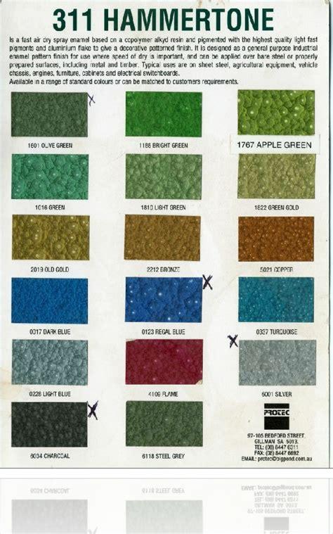 standard colour chart