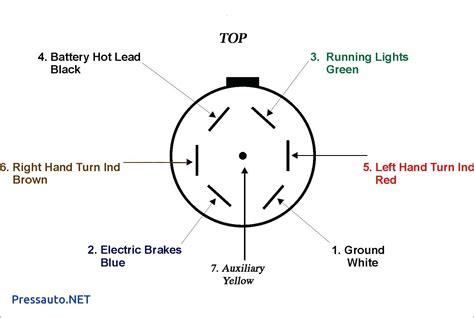 7 plug trailer wiring diagram electrical website kanri info