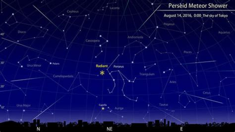 Meteor Shower Tonight August 12 by The Perseid Meteor Shower Peaks Tonight How To