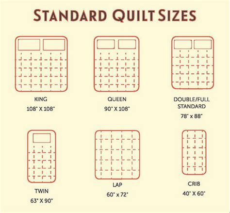 what is the size of a bed quilt i to admit i m a littler concerned in regards to the