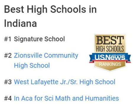 Indiana Mba Us News World And Report by Indianapolis Home To Five Of State S Top Ten High Schools