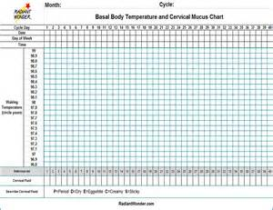 basal temperature chart template sle chart templates 187 basal temperature chart