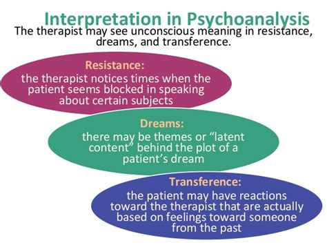 definition theme of resistance psychology therapy
