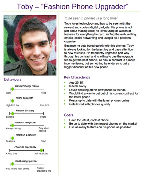 ux persona template explaining personas used in ux design part 2 melbourne