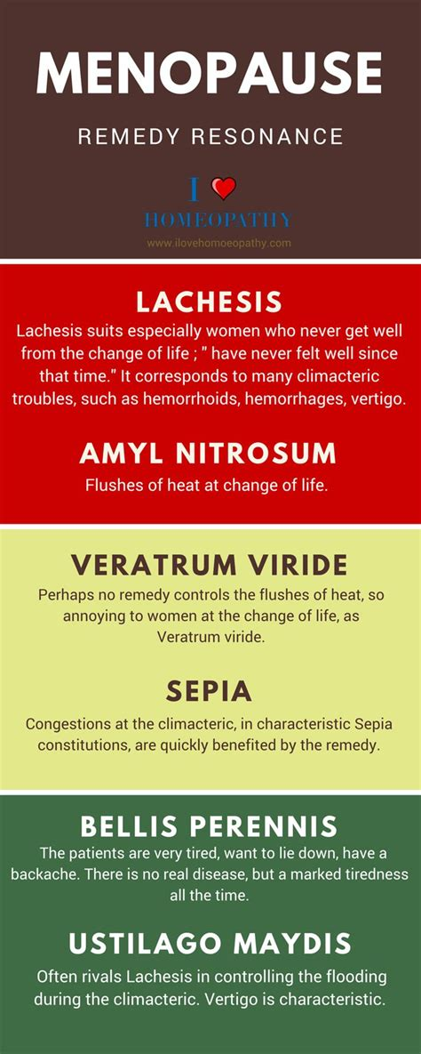 1000 ideas about menopause signs 1000 ideas about natural remedies for menopause on