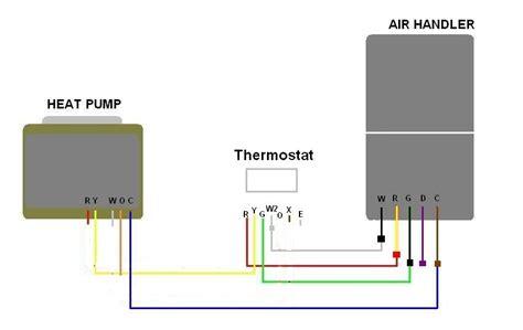 rheem furnace wiring wiring diagram