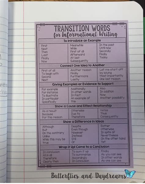 using transition words and phrases in informational writing grade