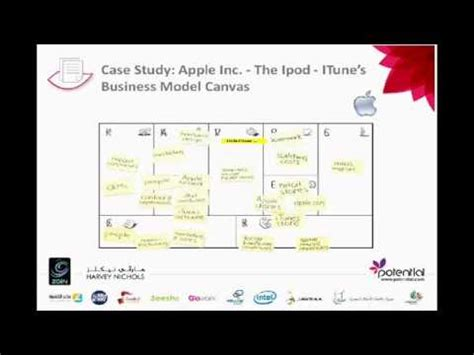 Mba Business Canvas apple business model canvas