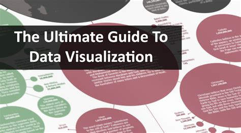 the ultimate guide to data visualization contenttools