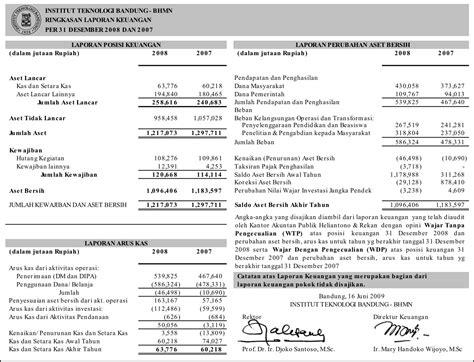 tesis akuntansi pertanggungjawaban contoh laporan keuangan organisasi mahasiswa contoh