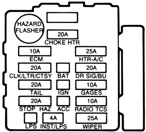 81 chevy fuse box diagram get free image about wiring
